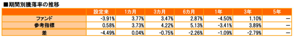 %e9%a8%b0%e8%90%bd%e7%8e%87